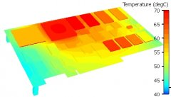 Know More About Thermal Conductivity